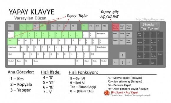 Yapay Klavye Ekran Görüntüleri - 1