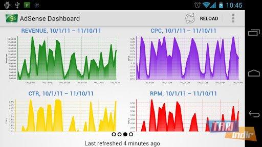 AdSense Dashboard Ekran Görüntüleri - 7
