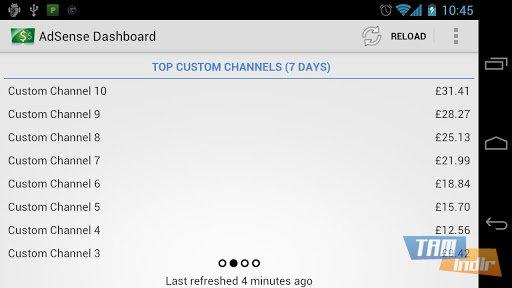 AdSense Dashboard Ekran Görüntüleri - 6
