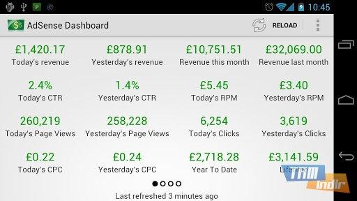 AdSense Dashboard Ekran Görüntüleri - 4