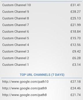 AdSense Dashboard Ekran Görüntüleri - 3