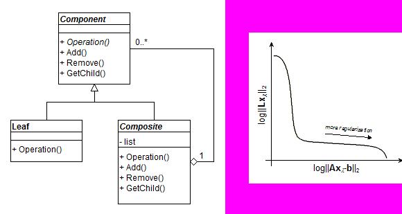 Diagram Designer Ekran Görüntüleri - 2