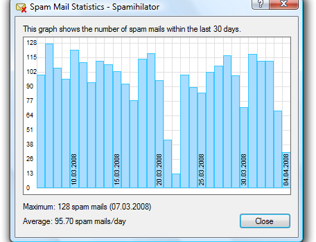 Spamihilator Ekran Görüntüleri - 2
