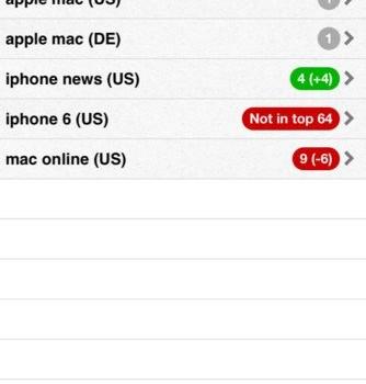 SEO Search Ranking Ekran Görüntüleri - 2