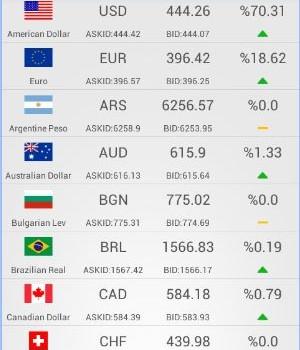 Bitcoin Kur Değerleri Ekran Görüntüleri - 4