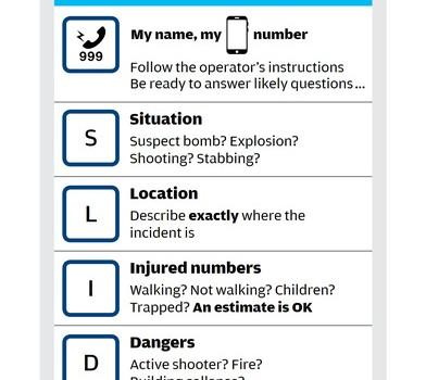 citizenAID Ekran Görüntüleri - 2