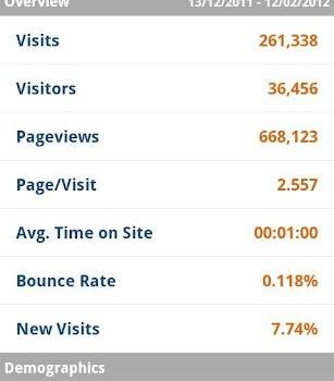 gAnalytics - Google Analytics Ekran Görüntüleri - 1