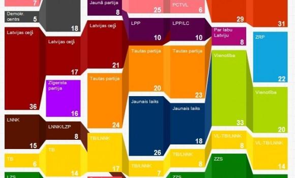 infogr.am Ekran Görüntüleri - 2