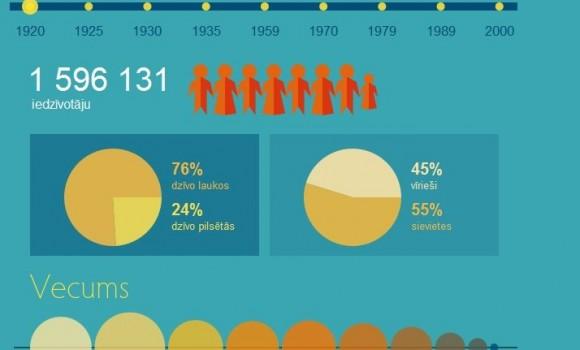 infogr.am Ekran Görüntüleri - 1
