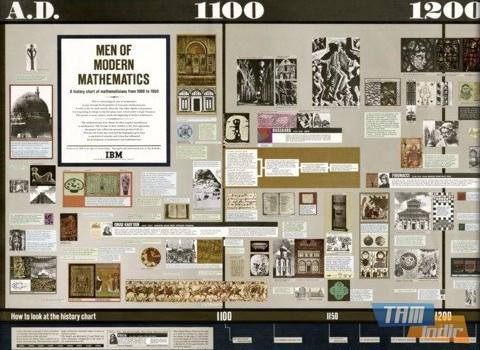 Minds of Modern Mathematics Ekran Görüntüleri - 1