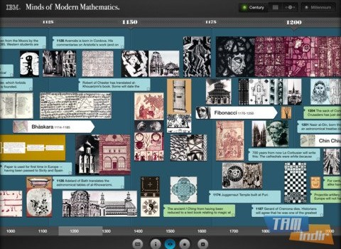 Minds of Modern Mathematics Ekran Görüntüleri - 4