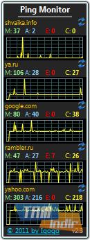 Ping Monitor Ekran Görüntüleri - 3