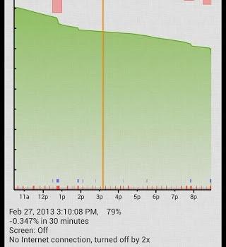 2x Battery - Battery Saver Ekran Görüntüleri - 3