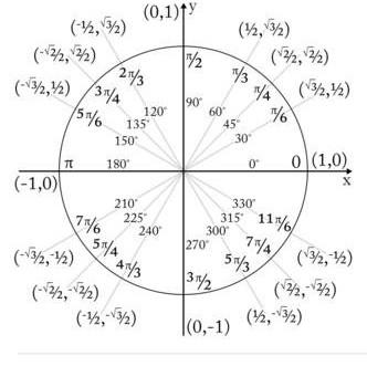 Free Graphing Calculator Ekran Görüntüleri - 3