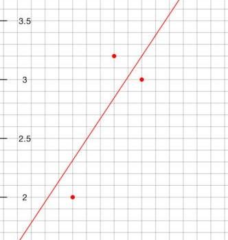 Free Graphing Calculator Ekran Görüntüleri - 5