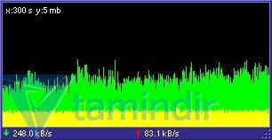 FreeMeter Bandwidth Monitor Ekran Görüntüleri - 2
