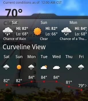 GO Weather Ekran Görüntüleri - 2