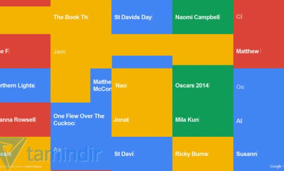 Google Trends Ekran Koruyucusu Ekran Görüntüleri - 1