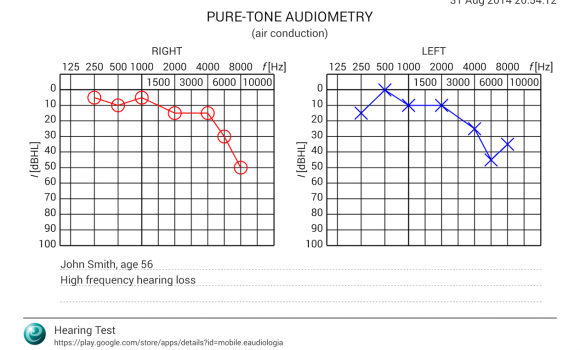 Hearing Test Ekran Görüntüleri - 1