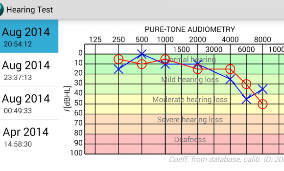 Hearing Test Ekran Görüntüleri - 4