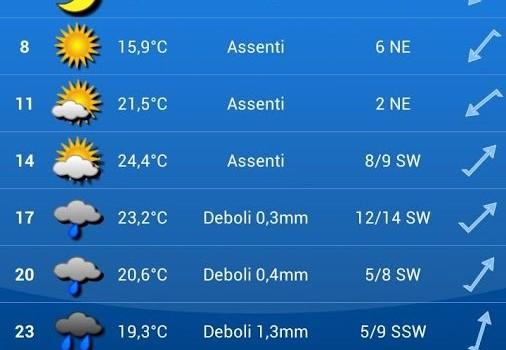 ilMeteo Weather Ekran Görüntüleri - 3