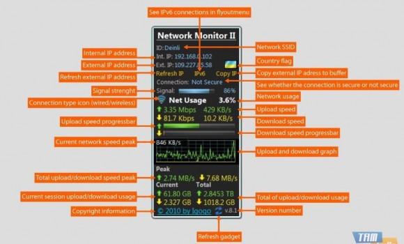 Network Monitor II Ekran Görüntüleri - 1