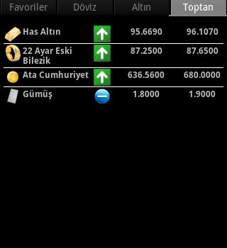 Piyasa Takip Ekran Görüntüleri - 2