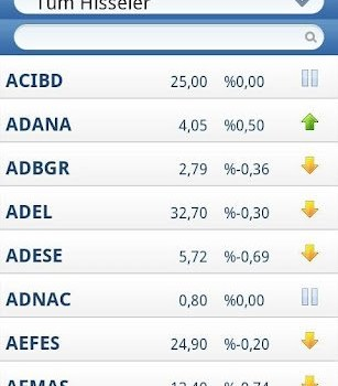 Piyasa.com Ekran Görüntüleri - 1