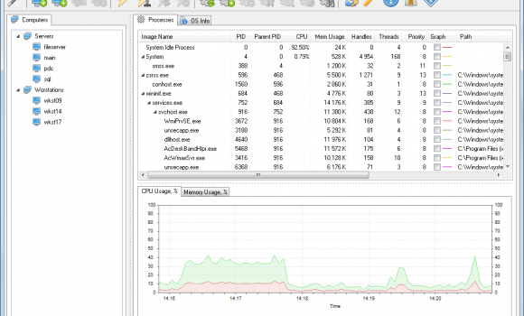Remote Process Explorer Ekran Görüntüleri - 5
