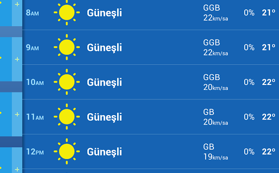 The Weather Channel Ekran Görüntüleri - 4