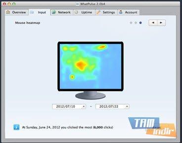 WhatPulse Ekran Görüntüleri - 2