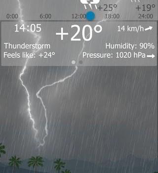 YoWindow Free Weather Ekran Görüntüleri - 4