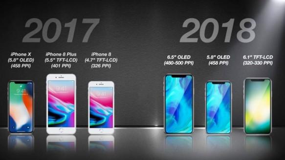 Apple'dan Üç Yeni iPhone Modeli