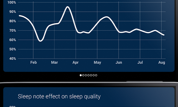 the effect of sleep quality on Abstract background in intensive care units (icus), patients cannot sleep well aromatherapy is used for depression, anxiety, relaxation and disorders related with sleep and stress.