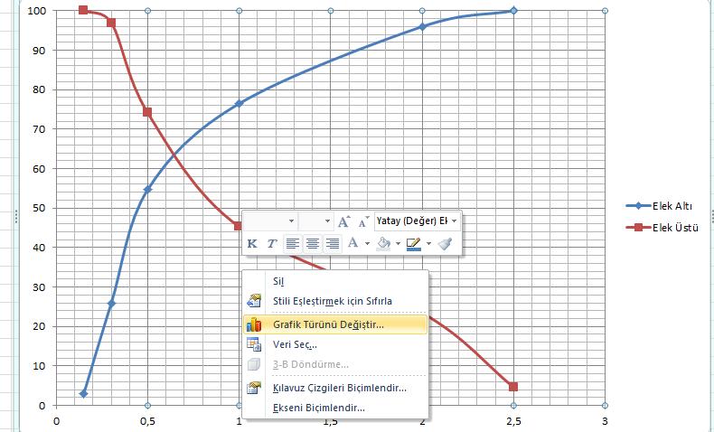 excel grafik türünü değiştirme