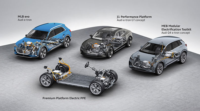 Volkswagen Elektrikli Otomobil Teknolojileri 2