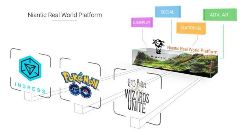 Pokemon Go Artırılmış Gerçeklik Gözlüğü 2