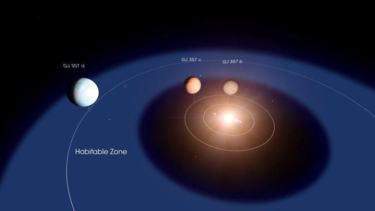 Yaşanacak Yeni Bir Gezegen
