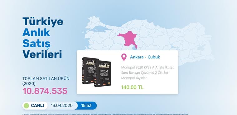 türkiye anlık alışveriş haritası