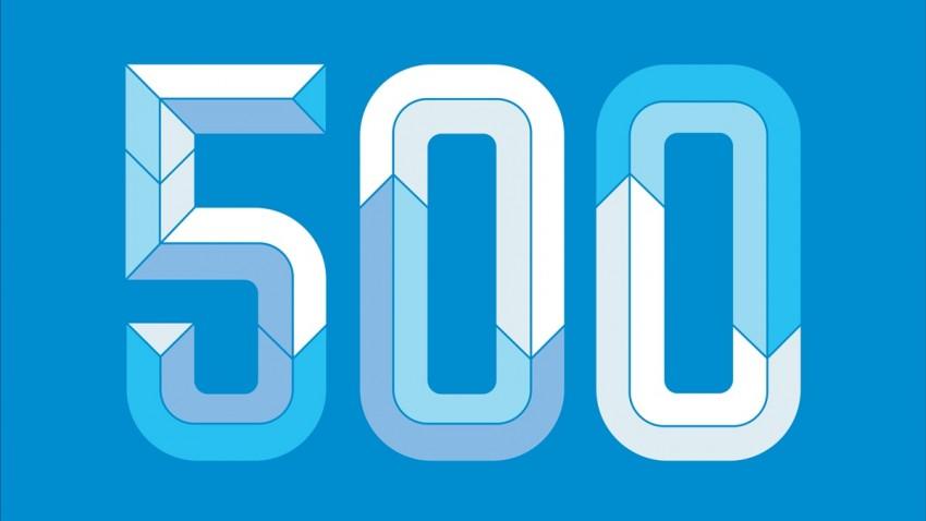 Fortune 500 (2019) Açıklandı: İşte Türkiye'nin En Değerli Şirketi -1