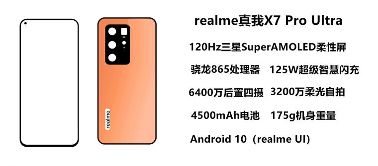 realme-x7-pro-ultra-ozellikleri-nasil-olacak