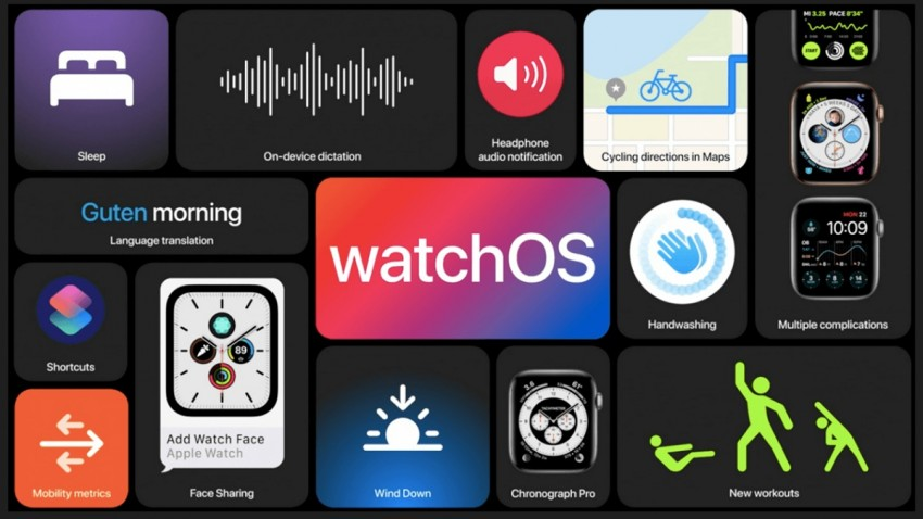 watchOS 7 Beta 4 Yenilikleri Neler? -2