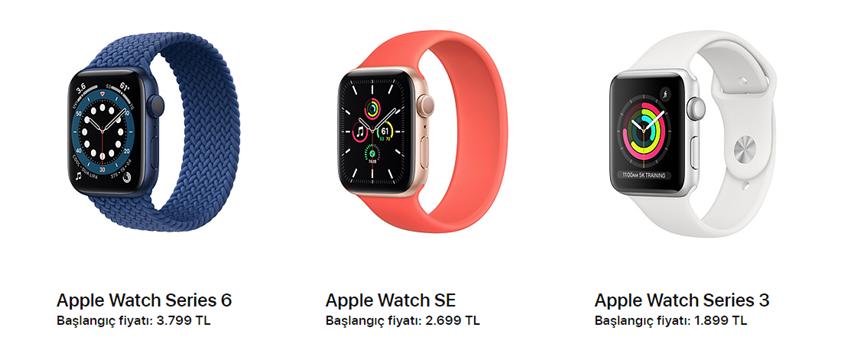apple-watch-series-6-fiyati5