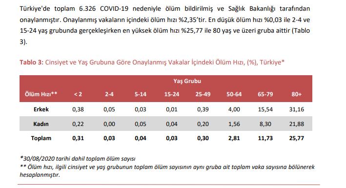 turkiye-koronavirus-15-yas-alti-12-kisi-hayatini-kaybetti1