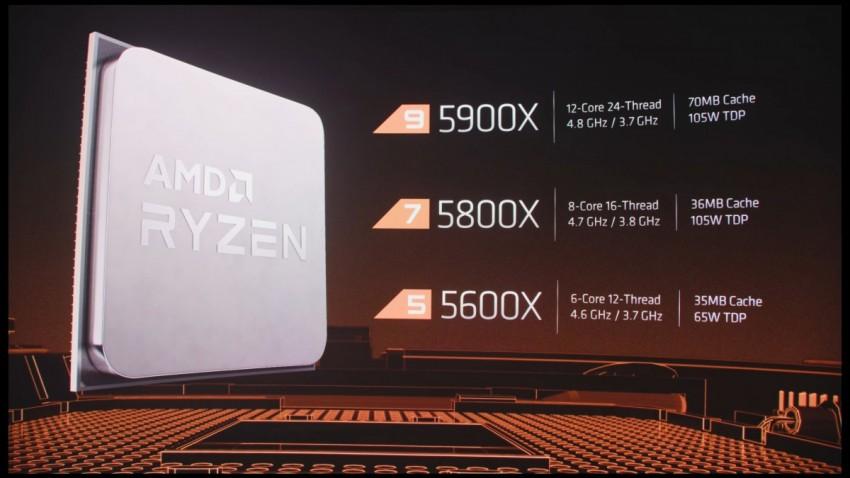 zen-3-Ryzen-5000-serisi-işlemciler3