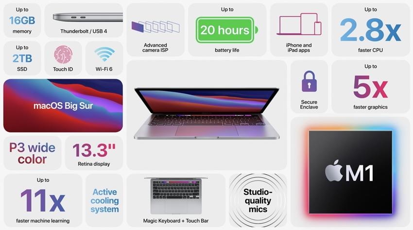 macbook-pro-turkiye-fiyati-ve-ozellikleri3