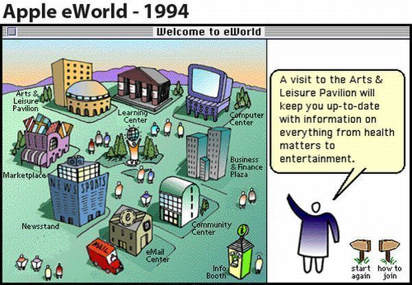 Apple eWorld - 1994