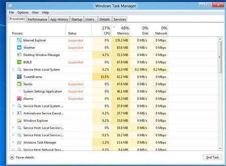 Windows 8 Görev Yöneticisi