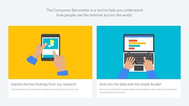Google'ın 2014 Yılına Ait Tüketici Barometresi Açıklandı