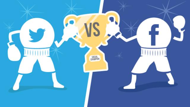 Büyük Markalara Soracağınız Sorular için Twitter Yerine Facebook'u Tercih Edin